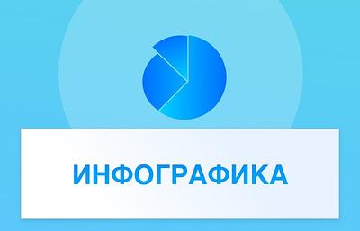 Развитие бизнес-навигации в России