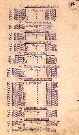 Приказ о сокращении  сберкасс. 1942 г.