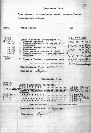 Счёт золотых и серебряных вещей, сданных Князь-Владимирским собором; перечень предметов гигиены, переданных в Ленгорком Красного Креста.