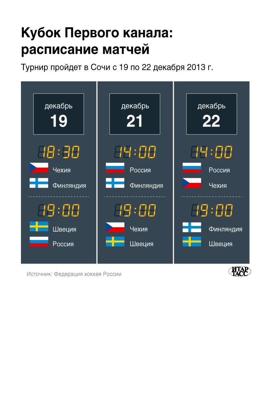 Кубок Первого канала: расписание матчей
