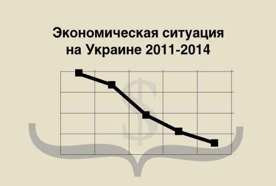 Экономическая ситуация на Украине 20-11-2014