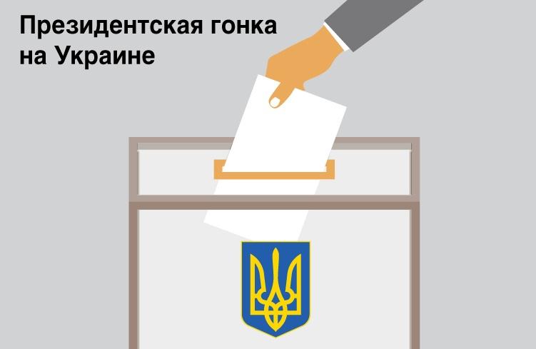 Президентская гонка на Украине.  Динамическая графика
