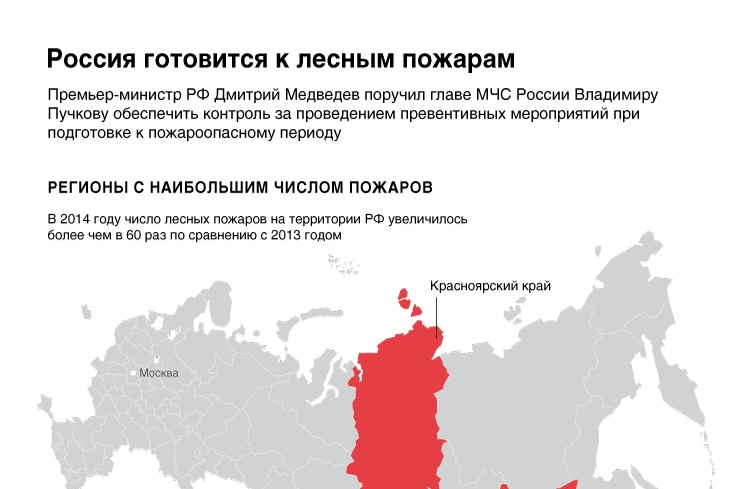 Россия готовится к лесным пожарам