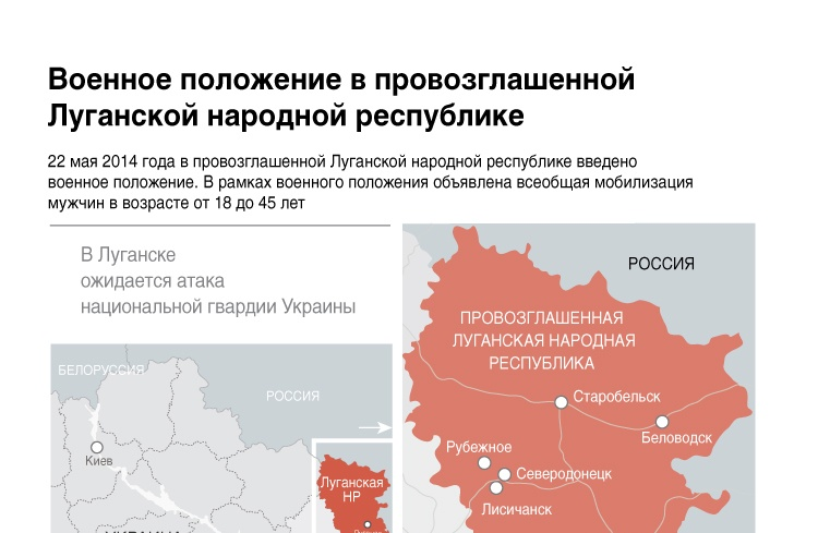 Военное положение в Луганской области