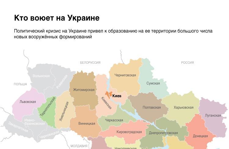 Кто воюет на Украине