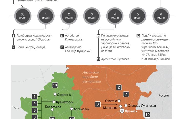 Развитие конфликта на востоке Украины. 30 июня – 6 июля