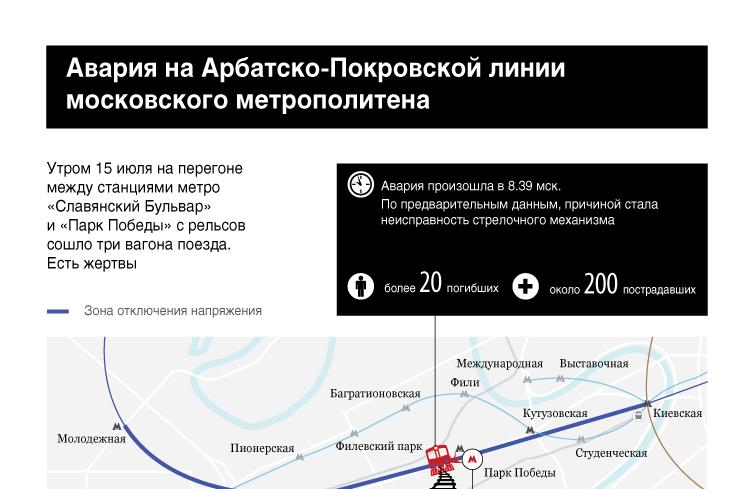 Авария на Арбатско-Покровской линии  московского метрополитена