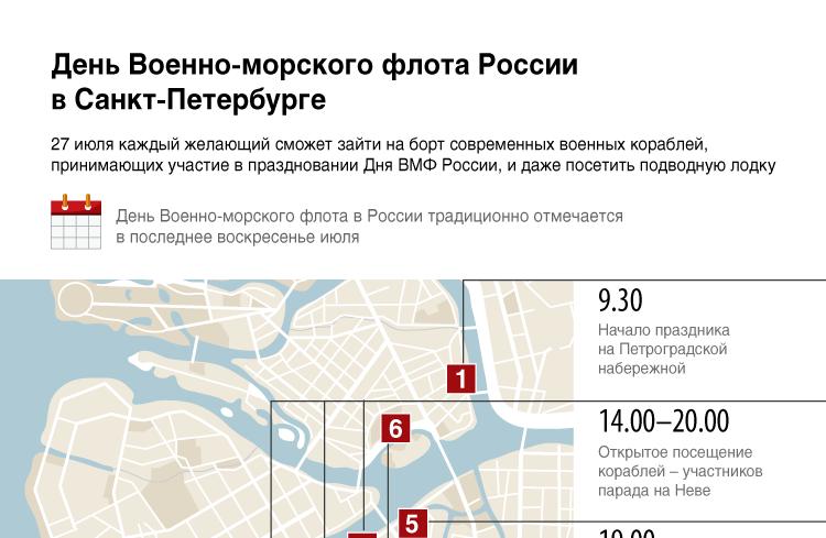 День Военно-морского флота России в Санкт-Петербурге