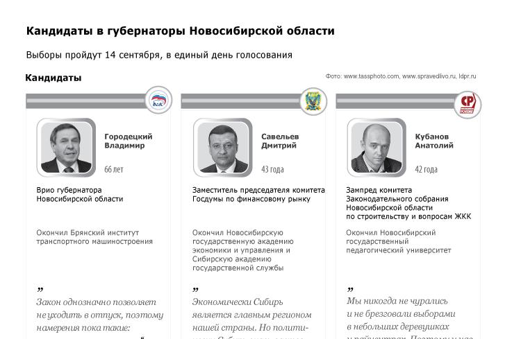 Кандидаты в губернаторы Новосибирской области
