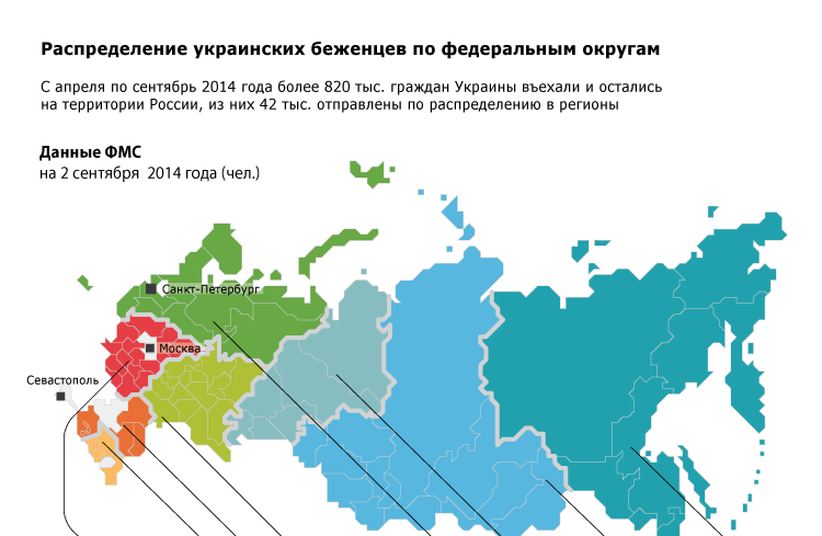 Распределение украинских беженцев по федеральным округам