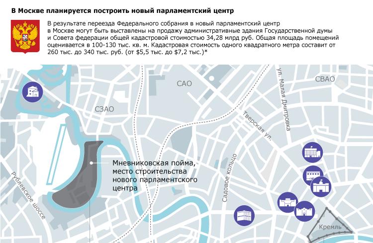 В Москве планируется построить новый парламентский центр