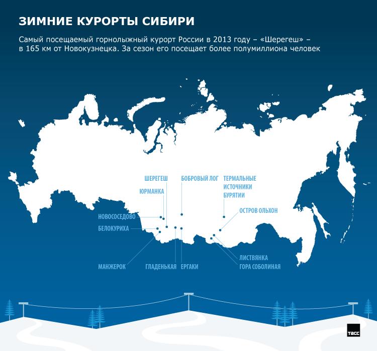 Зимние курорты Сибири