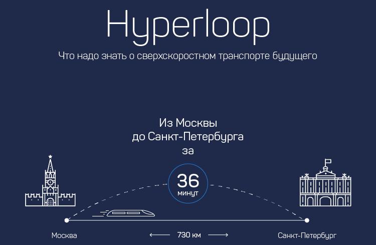 Hyperloop: что надо знать о сверхскоростном транспорте будущего