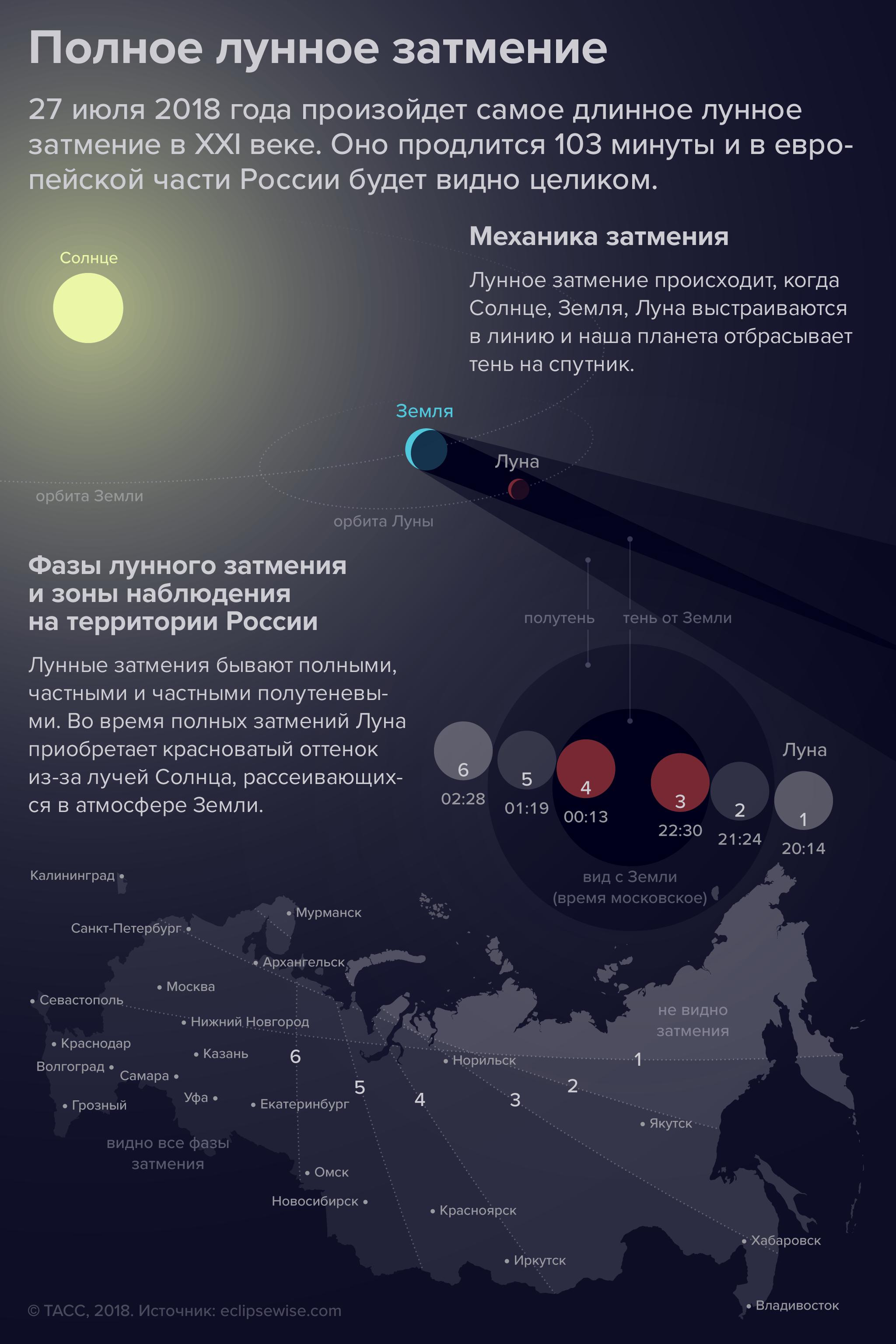 Карта лунного затмения 27 июля 2018 года