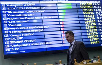 Глава ЦИК Украины Михаил Охендовский
